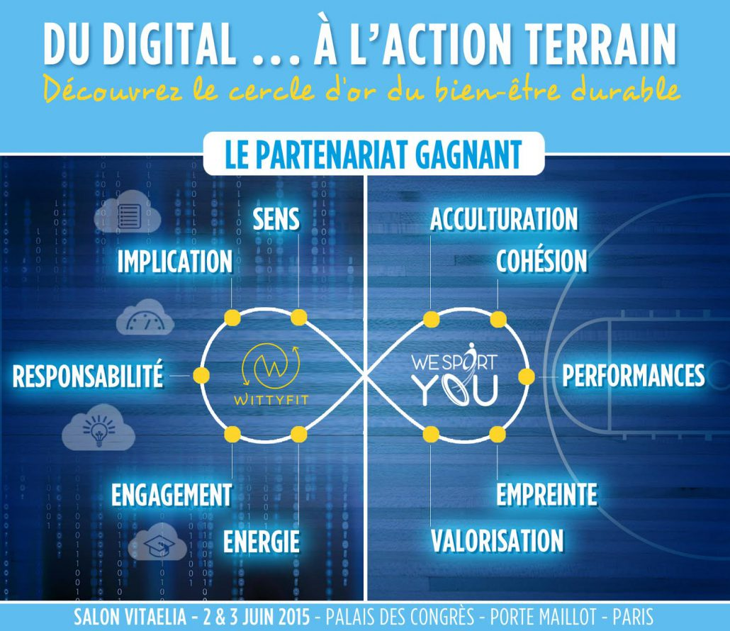 Le partenariat gagnant Wittyfit/We Sport You